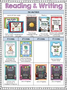 Visual Pacing Guide -- Reading, Writing, & Language {3rd grade - many paid products, but neat to see how she planned this out}