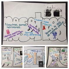 Teaching Spanish verb conjugation.