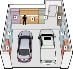 6 Garage Zones for Maximum Organization 1.The Transition Zone.    2. Need It Now.    3. Long, Tall, Thin Storage.    4. Large Item Storage.    5. Frequently Used Items. 6. Workspace.