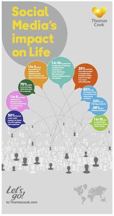 Social media's impact on life - #infographic #socialmedia