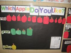 apple picture graph