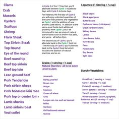 17 day diet cycle 2 (these foods plus cycle 1 foods)