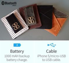 Smart Wallet: Make Sure You Do Not Lose Your Wallet Ever Again