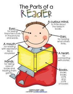 "have each student make a ""student poster"" of themselves, labeling the ""parts of a reader"" -  do during reader's workshop launch (Sept)"