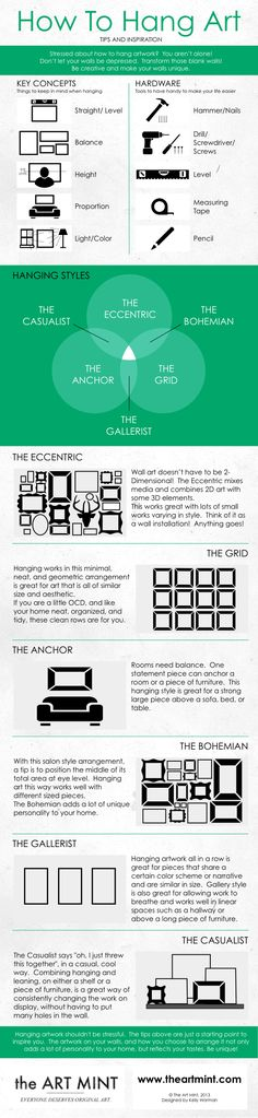 How to Hang Art [INFOGRAPHIC]