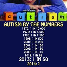 Paleo health autism