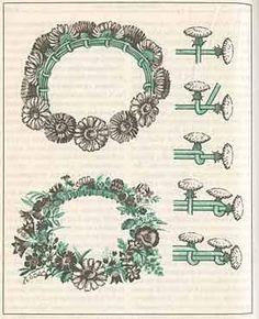 craft, daisi chain, how to make flower crown, flower headbands, flower crowns, daisy chain, flowers, hair, diy