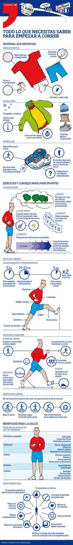 Todo lo que necesitas saber para empezar a correr #infografia