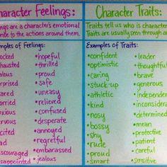 Character Feelings / Traits
