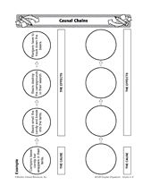 Students visualize sequences in cause and effect with this causal chains graphic organizer.