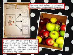 Johnny Appleseed Character Map charact chart, charts, appl chart, maps, applese charact, appl unit, septemb idea, johnny appleseed, johnni applese