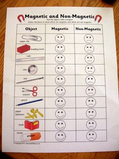 magnet fun for kids - let them investigate various objects and sort them as magnetic vs. non-magnetic letter m preschool, magnet activities for kids, magnets activities, magnet fun, letter m activities, magnets kids, magnetism activities kids, magnetism for kids, magnet science