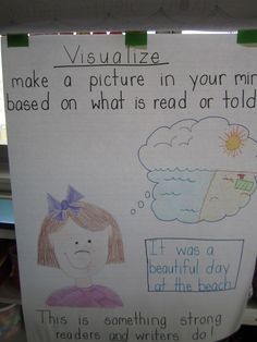 Visualize anchor chart.... adapt for listening.