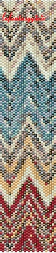 I peyote di Lufantasygioie: Missonimissoni:peyote pari ESQUEMA http://lufantasygioie.altervista.org/astratti/missonimissoni.pdf