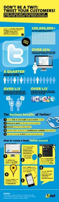 #Twitter #Marketing Infograph Tips & Ideas: Don't Be a Twit: Tweet Your Customers! (2012) by Yell #socialmedia