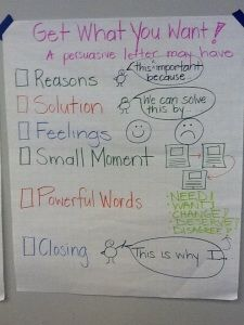 Chart for persuasive writing