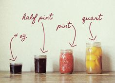 Canning 101: the tools needed to start canning