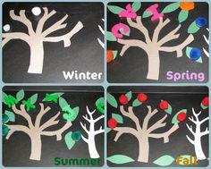 Magnetic Board to teach seasons of apple tree