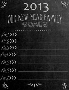 Family resolution board
