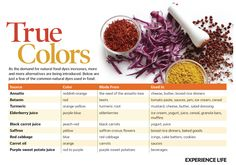 As the demand for natural food dyes increases, more and more alternatives are being introduced. Here are some of the  common natural dyes used in food. #food #colors #dyes #healthyeating #infographic
