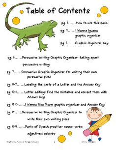 i wanna iguana persuasive writing I wanna iguana question of the week this week in writing we are learning about how to write a in i wanna iguana alex uses persuasive language to convince.