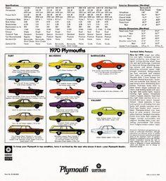 The 1970 Plymouth Barracuda brochure