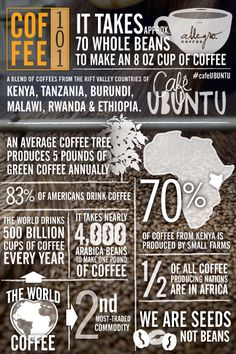 Sunday, September 29th is National #Coffee Day! $0.50 for every cup of coffee we sell will go directly to CTC International!