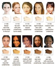Best example of skin colour and the undertone colour.