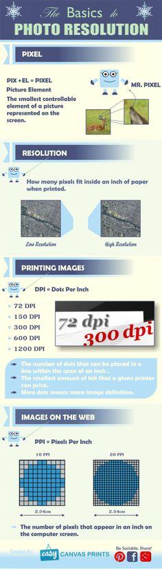 The Basics to Photo Resolution #infographic #infografía