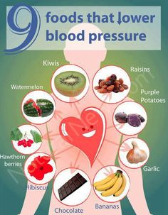 Lower Blood Pressure - MilitaryAvenue.com