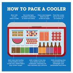 Tailgating this season? Pack your cooler like a pro!