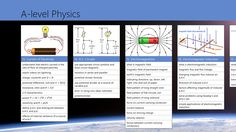 A Level Physics // This app helps you learn A-level Physics in an interactive way. It comes with simulations where you can interact and investigate with different input values to help better understand the underlying concepts.