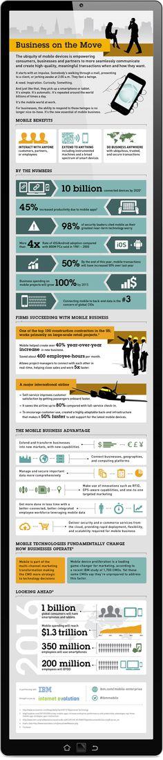 Cómo incide la mobilidad en los #negocios,  datos e infográfico por #IBM #SMCMX #business #trends