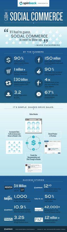 Twitter vs Facebook - #Socialcommerce