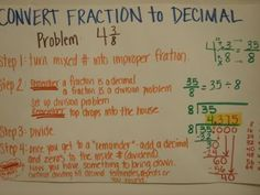 Anchor Charts - Fraction to a decimal