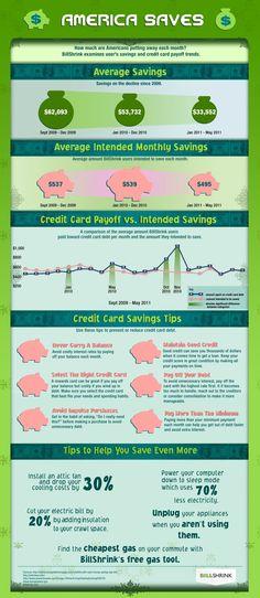 America Saves infograph