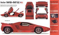 Vector W8; America's forgotten Super Car!!! - Motor Trend The General Forum Forum