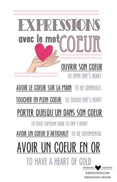 "French expressions with the word ""coeur""(heart)."