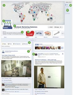 Tips on creating your new Facebook Timeline Page