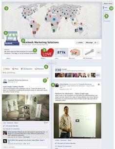 Facebook Timeline tips via blog.persnicketyprints.com