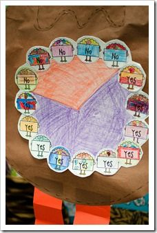 Do you like to eat turkey? Great pie graph!!!