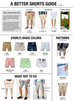 A Better Shorts Guide, Men's Fashion - Shorts. #infographic
