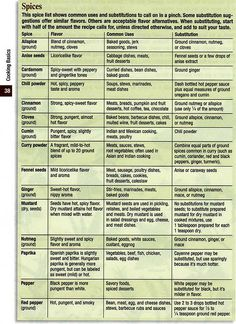 spice substitutions chart