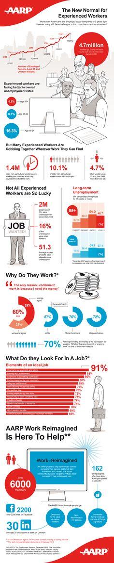 En USA hay trabajo para personas de más de 55 años #infografia #infographic