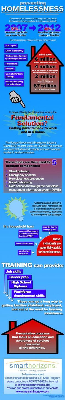 Preventing Homelessness