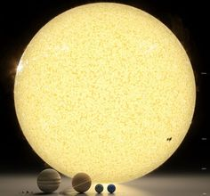 Our solar system to scale.