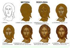 Gelaat Christus