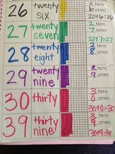 Miss Van Maren's Fantastic First Grade: Math Journals Update (First Grade Update)