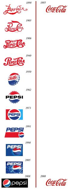 brand logo consistency!