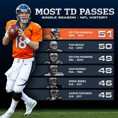 PEYTON MANNING... RECLAIMS TOUCHDOWN  RECORD 2013 SEASON WITH THE DENVER BRONCOS